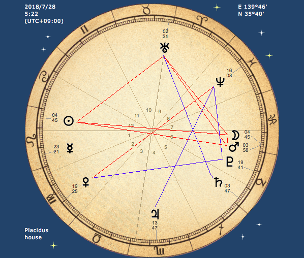 <2025年まで影響ありそうな満月図> No.408